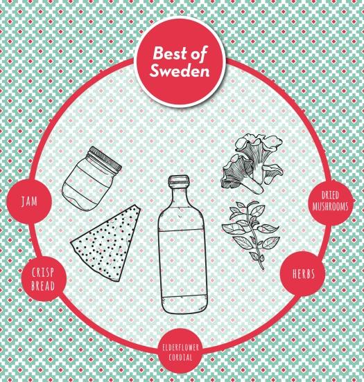 best of sweden eldeflower cordial